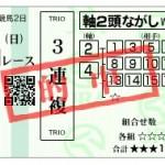 阪急杯2011爆走ローテの回顧