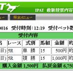 日刊コンピ指数・スーパー3結果速報2012年1月15日(日)