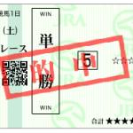 日刊コンピ指数・スーパー3の1月度結果検証