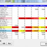 オッズ分析ソフトが皐月賞の3頭決着を予測