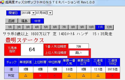 20130706chukyo11-2