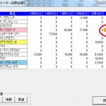 競馬商材回顧2013年7月20日(土)