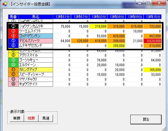 maruhadaka20130629chukyo7