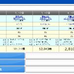 K氏の極意Win5で506万4660円を的中した方法のレビュー