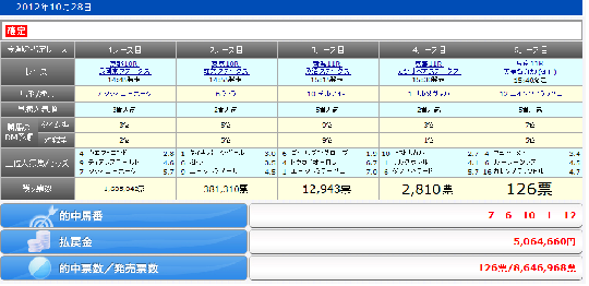 20121028win5