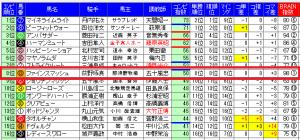 20130810hakodate6