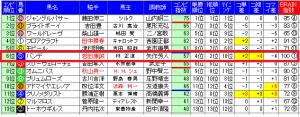 函館9R-2