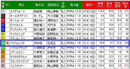 単撃ロボ1103京都1R