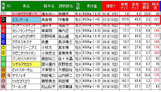 単撃ロボ爆走ツール10月13日