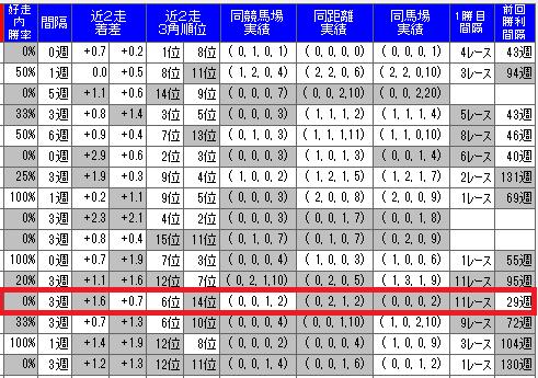 単撃ロボ1月18日京都8-2
