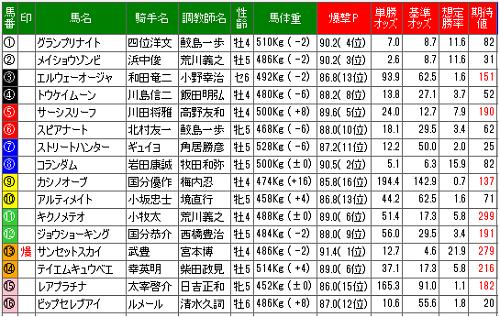 単撃ロボ1月18日京都8