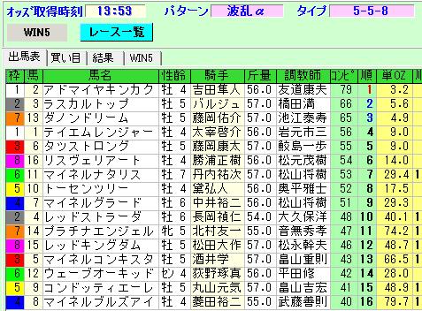 0208小倉8R