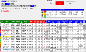 単撃ロボ高松宮記念