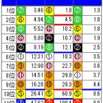 フィリーズレビュー2014年はホウライアキコの異常投票に注目します。