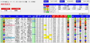 高松宮記念BRAIN3