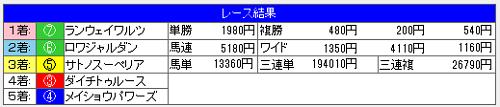 伏竜ステークス結果
