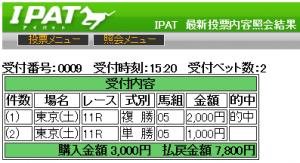 京王杯スプリングカップ2014