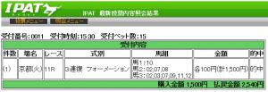 京都大賞典MONSTER7