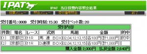 2014菊花賞