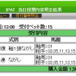 武蔵野ステークスの3連複万馬券をたった10点で的中した方法
