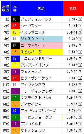 ジャパンカップ
