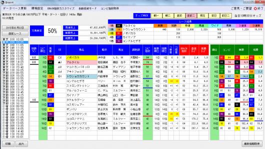 BRAIN4-0222-tokyo2