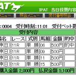 桜花賞は各ソフトの狙い馬レッツゴードンキが優勝!