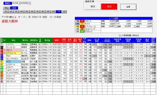 単撃ロボ産経大阪杯