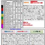 WIN-G-REPORTのG1特典配信が実施されています。