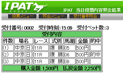20150726chukyo11