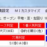 中京記念をMONSTER8や単撃ロボが単勝的中しました。