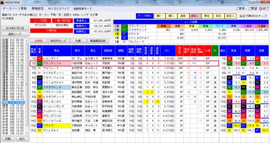 MONSTER8七夕賞