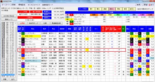 MONSTER8中京記念