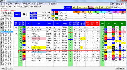 BRAIN4函館記念