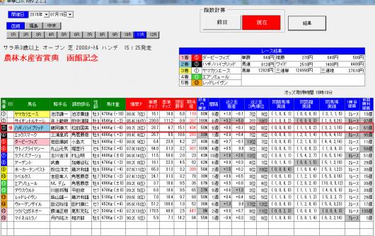 単撃ロボ函館記念