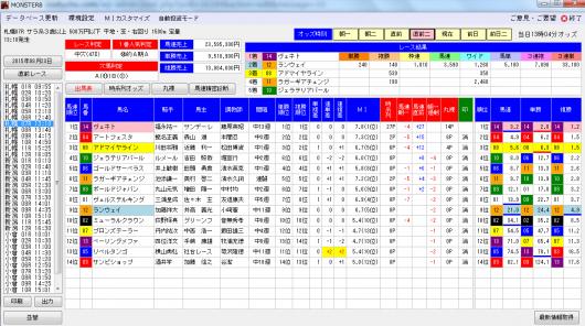MONSTER8札幌7R