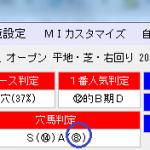 札幌記念(2015年)はバリューゾーンが単勝的中でした。