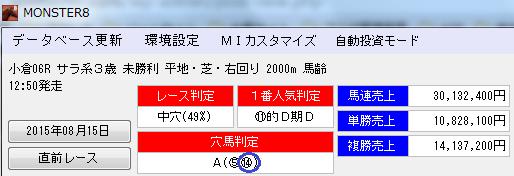 MONSTER8穴馬判定