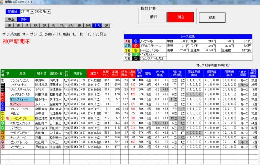 単撃ロボ神戸新聞杯
