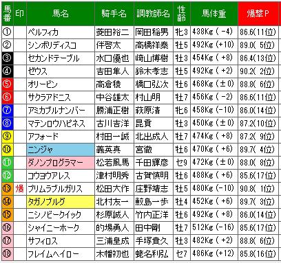 単撃ロボ3