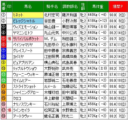 単撃ロボ2