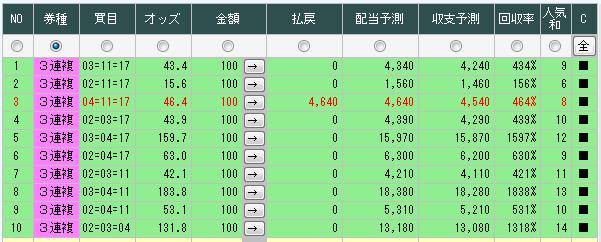 菊花賞2015-2