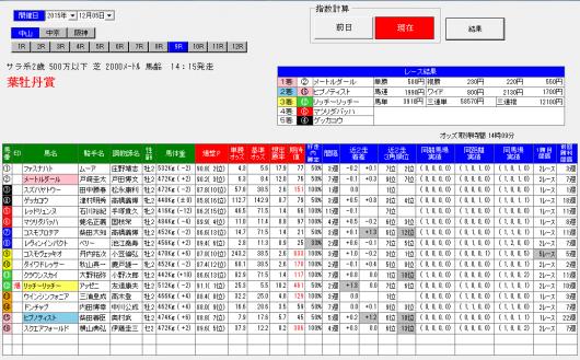 葉牡丹賞単撃ロボ
