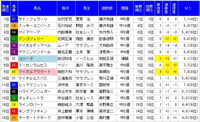 MONSTER8-1128tokyo12