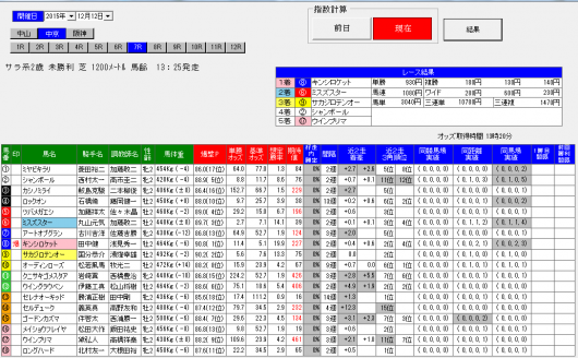 単撃ロボ1212-3