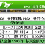 京成杯2016年はインフォレース新コンピ商材が的中!