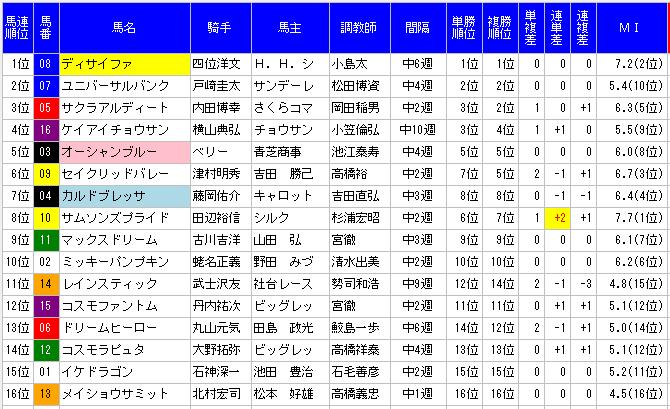 中山金杯2015年