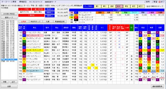 京都金杯2016