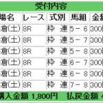 枠連ターゲットの検証結果(2011.4.2~4.3)