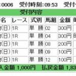 アイ・ウイナー(I-winner)結果検証2011.3.20